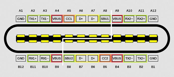 USB C Port_